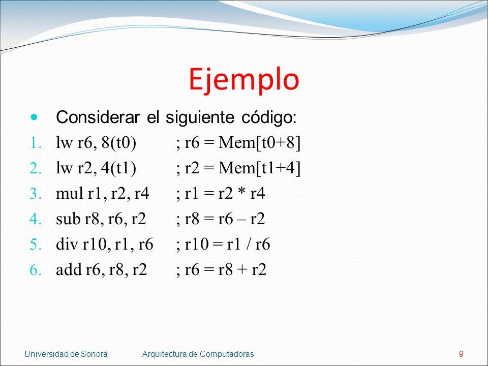 Ejemplo Considerar el siguiente código: lw r6, 8(t0) ; r6 = Mem[t0+8]